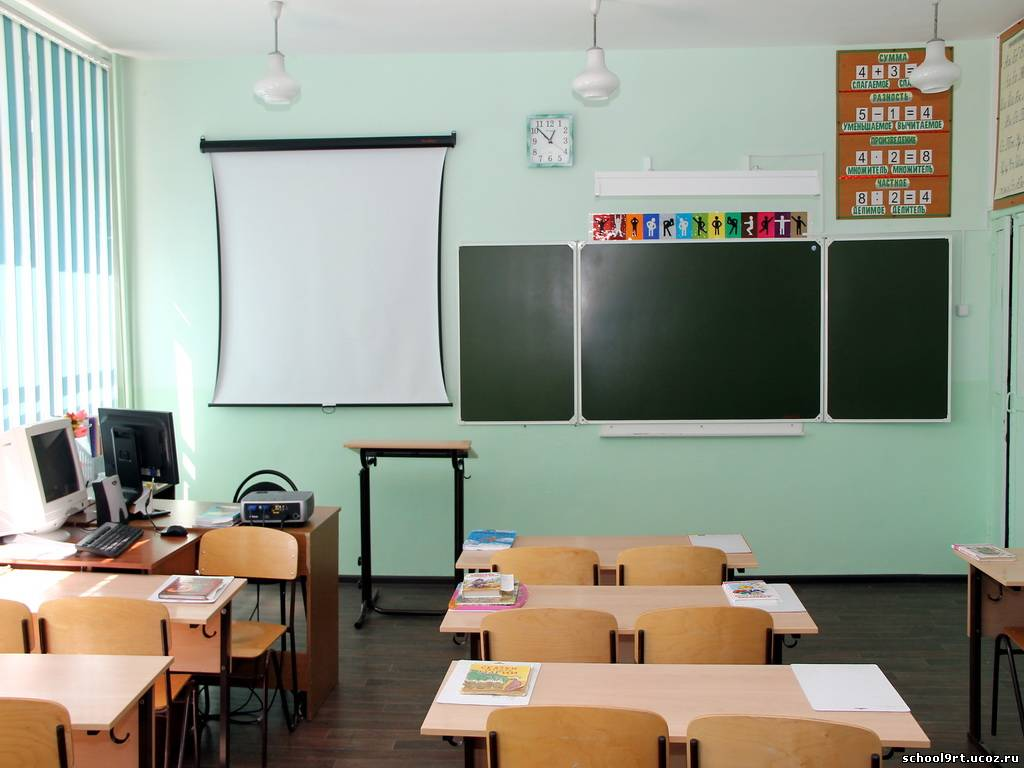 Дизайн класса в начальной школе все
